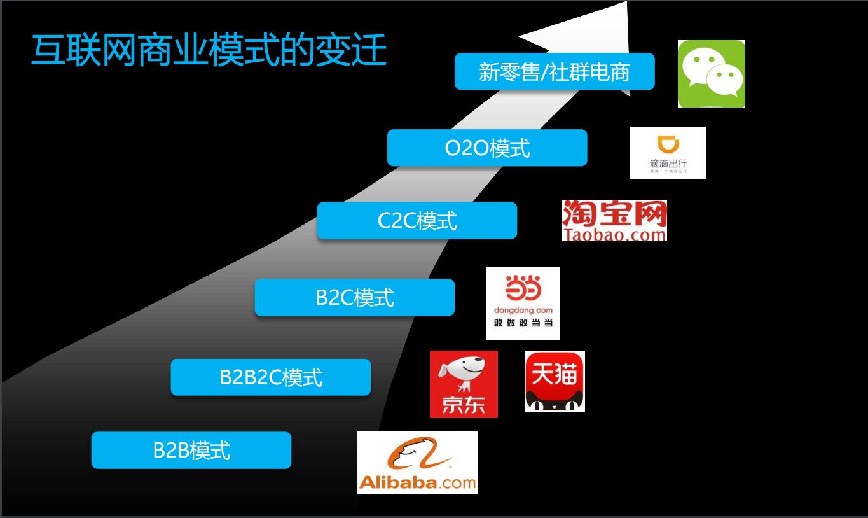 互联网商机的变迁1.jpg