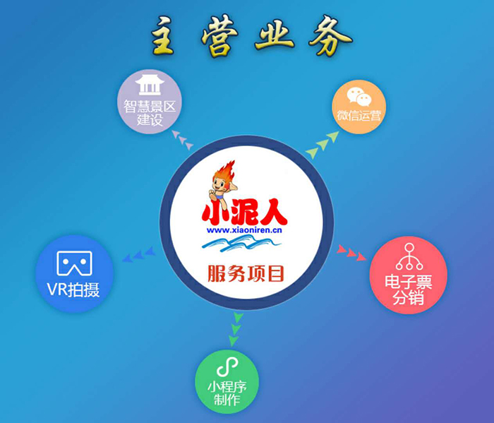 小泥人-主营业务.jpg
