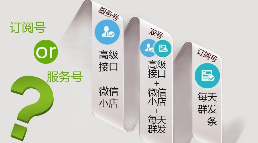 微信公众号广告页面设置1.jpg