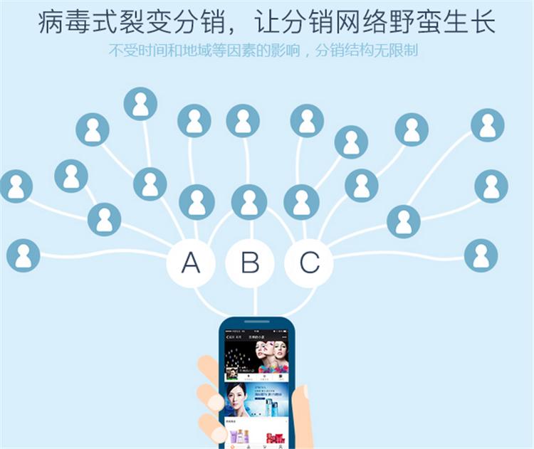 北京温泉度假村电子票二级分销系统解决方案2.png