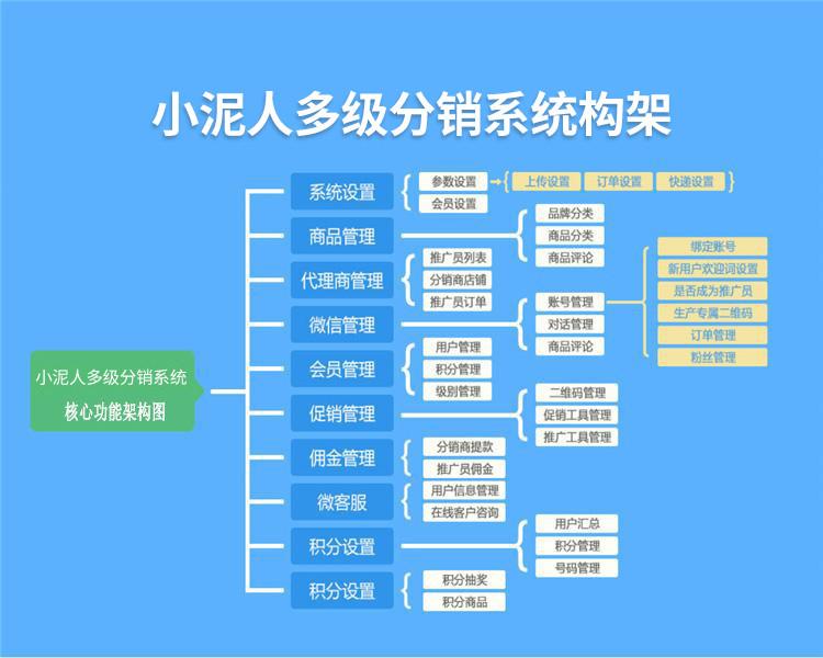 智慧景区电子票分销系统1.jpg