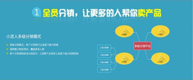 智慧景区电子票核心模块2.jpg