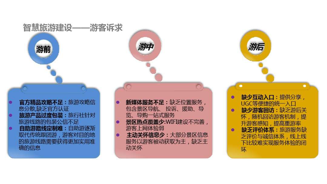 小泥人提出景区新营销的五个切入点,增加景区的趣味性.jpg
