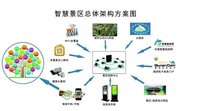 2020小泥人怎么设计一套实用的景区旅游票务系统.jpg