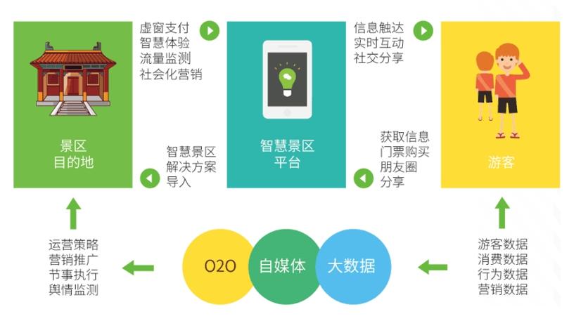 2020小泥人怎么设计一套实用的景区旅游票务系统.png